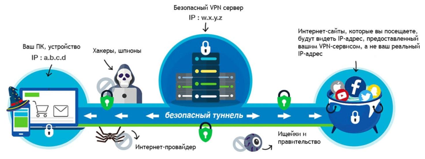 бесплатные облачные сервера видеонаблюдения